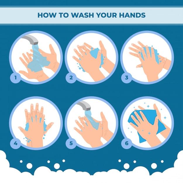 Lavar as mãos adequadamente infográfico Vetor Premium