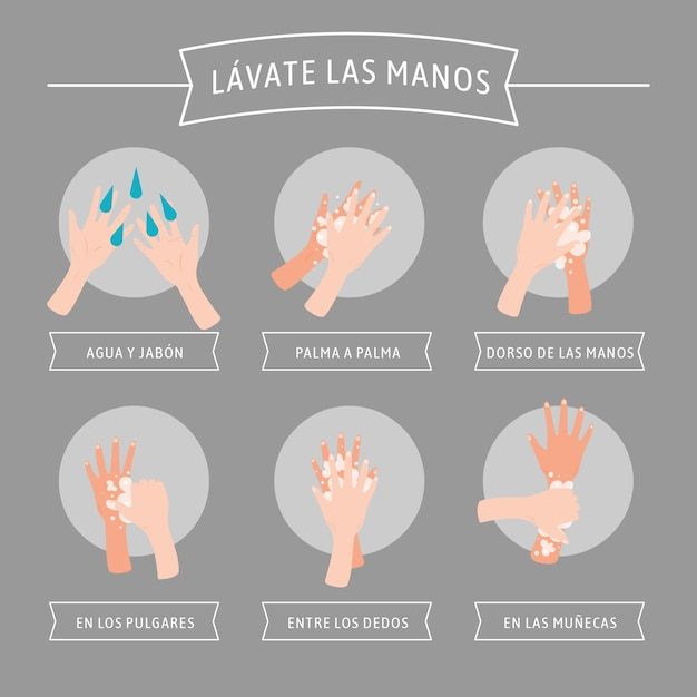 Lave as mãos em design plano Vetor grátis