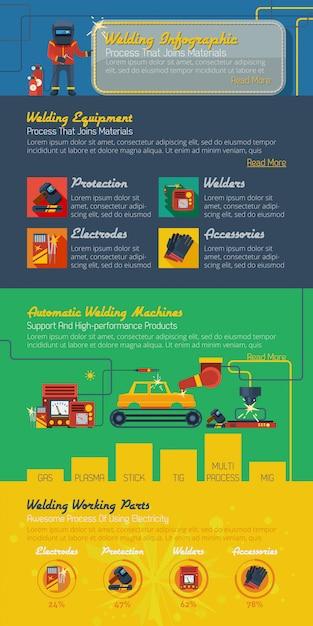 Layout de infografia de soldador Vetor grátis