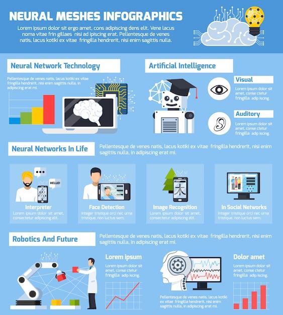 Layout de infográficos de malhas neurais Vetor grátis