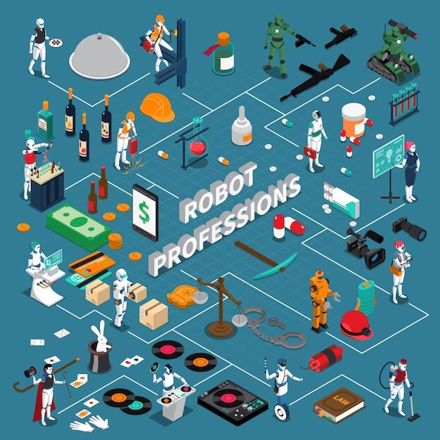 Layout de infográficos de profissões de robô Vetor grátis