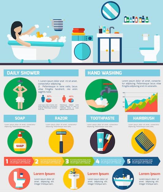 Layout de relatório de infográfico de higiene pessoal Vetor grátis