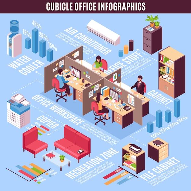 Layout isométrico de infográficos de escritório de cubículo Vetor grátis