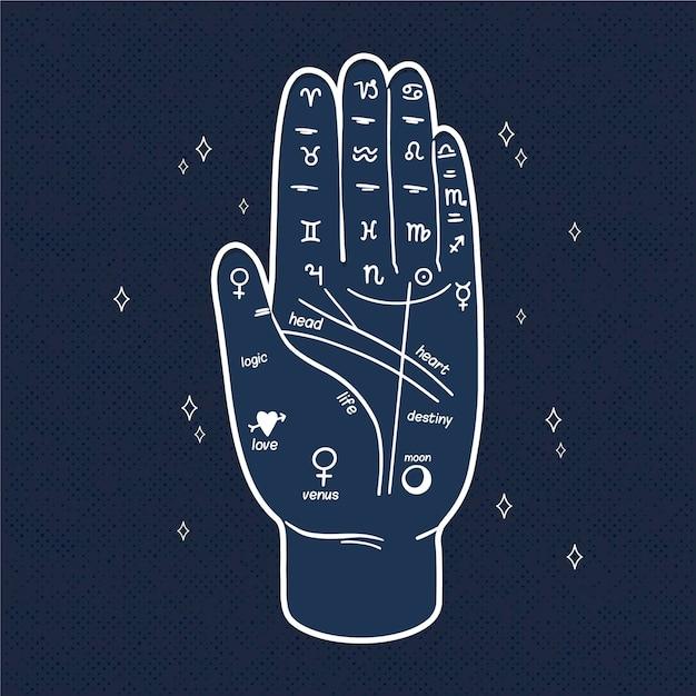 Lendo o futuro no conceito místico de palma Vetor grátis