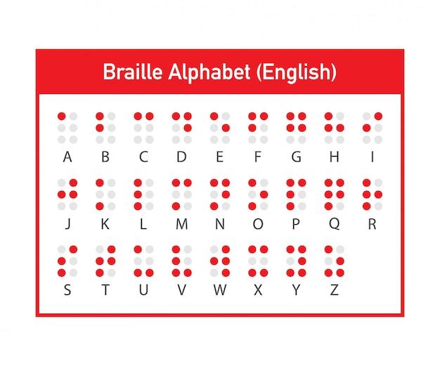 Letras do alfabeto inglês braille. sistema de escrita de sinais para pessoas cegas ou com deficiência visual. Vetor Premium