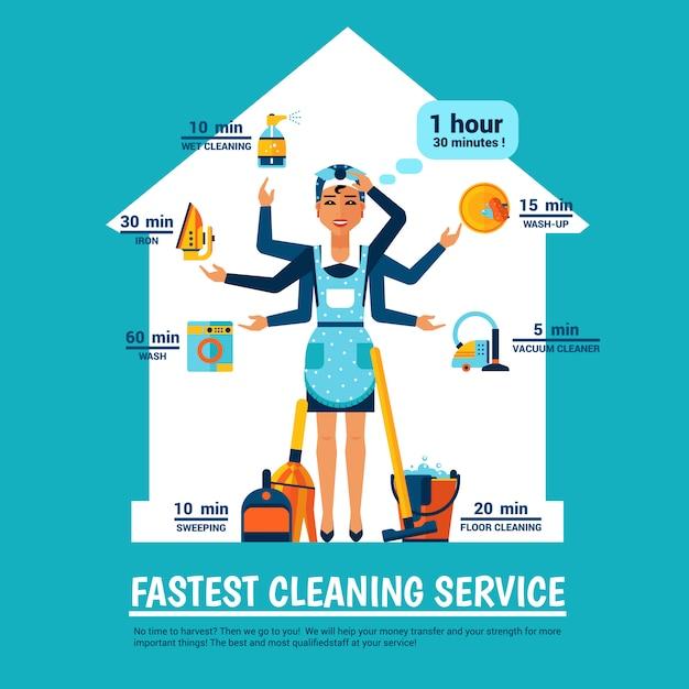Limpeza mulher Vetor grátis