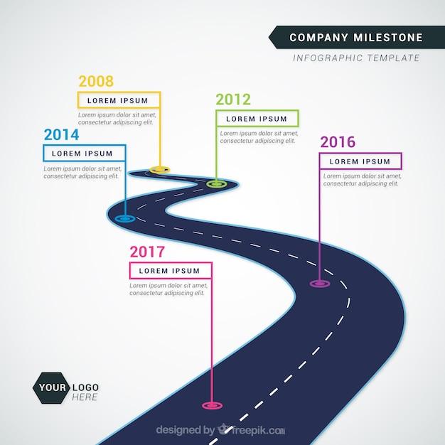 Linha de tempo da empresa com a estrada Vetor grátis