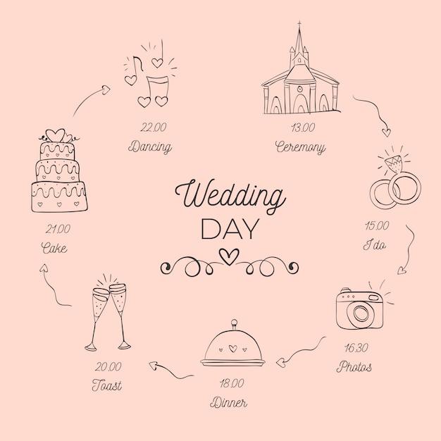 Linha do tempo do casamento encantador mão desenhada Vetor grátis