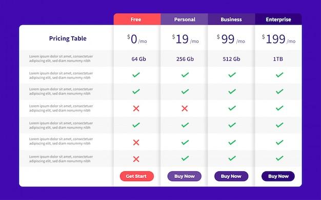 Lista de preços da interface do usuário da interface do usuário Vetor Premium