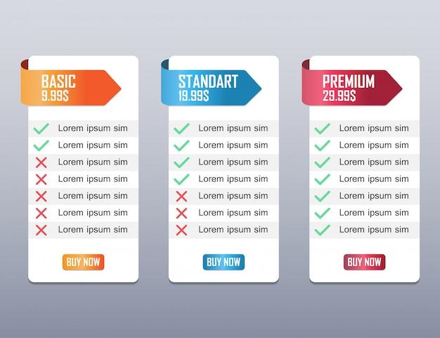 Lista de preços, planos de hospedagem e design de modelo de caixas web Vetor Premium