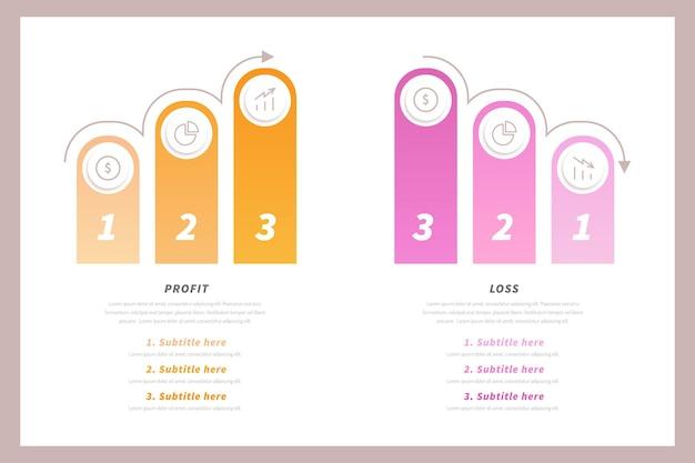 Lucro e perda - infográfico Vetor grátis