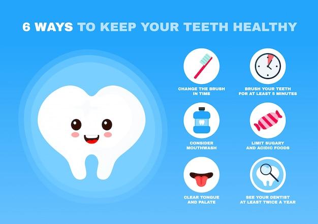 Maneiras de manter os dentes saudáveis pôster Vetor Premium