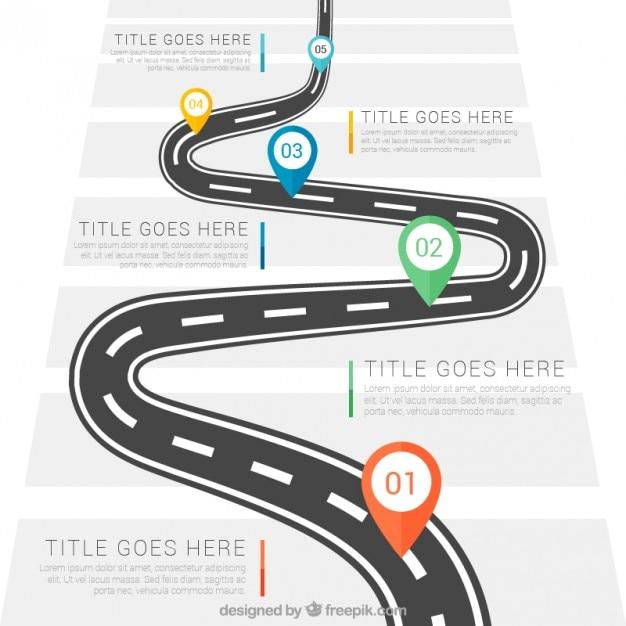 mapa da estrada Mapa de estrada marcadores   Baixar vetores Premium mapa da estrada