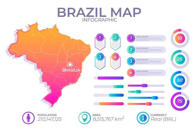 Mapa infográfico de gradiente do brasil Vetor Premium