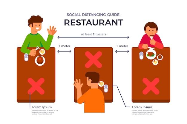 Medidas de distanciamento social em um restaurante Vetor grátis