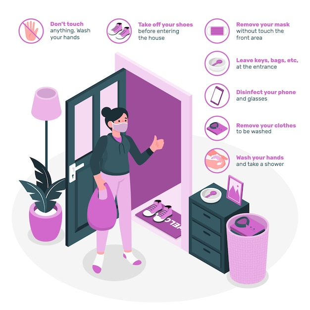 Medidas preventivas ao chegar em casa (covid) illustration concept Vetor grátis