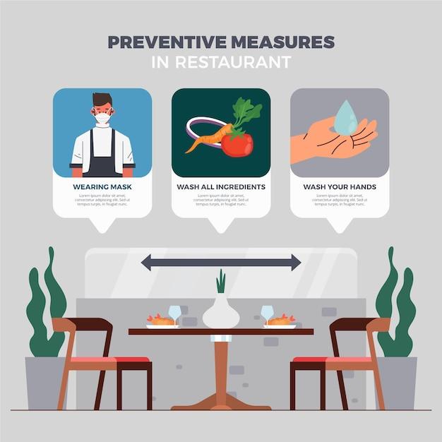 Medidas preventivas de restaurante cconcept Vetor grátis