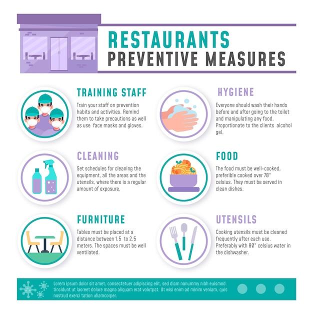 Medidas preventivas de restaurante e espaço limpo Vetor grátis