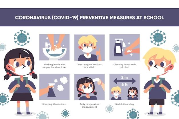 Medidas preventivas do coronavírus no modelo de pôster escolar Vetor grátis