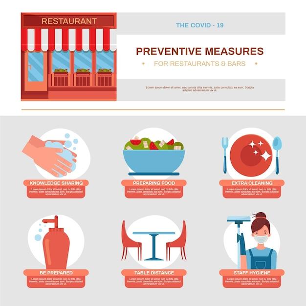 Medidas preventivas em restaurantes Vetor Premium