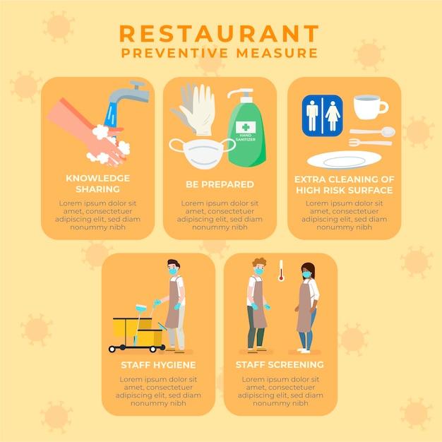 Medidas preventivas em restaurantes Vetor grátis