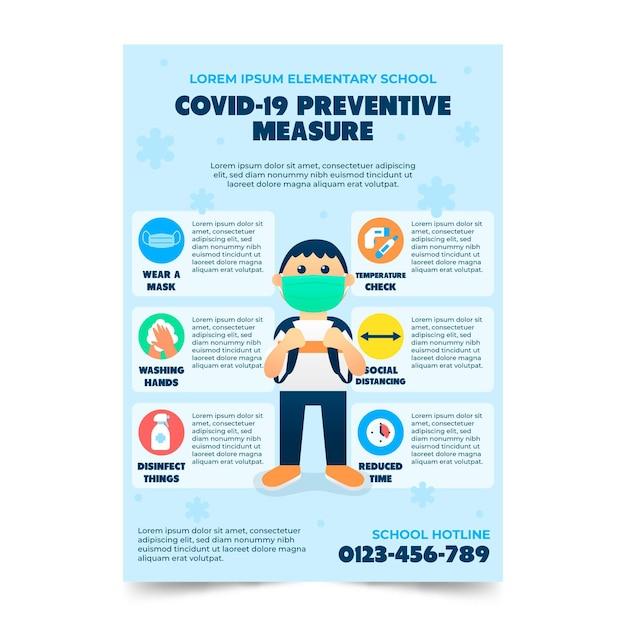Medidas preventivas na escola - pôster Vetor Premium