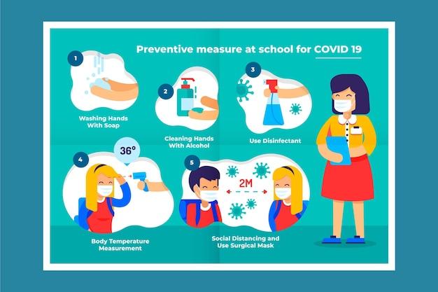 Medidas preventivas no pôster escolar Vetor Premium