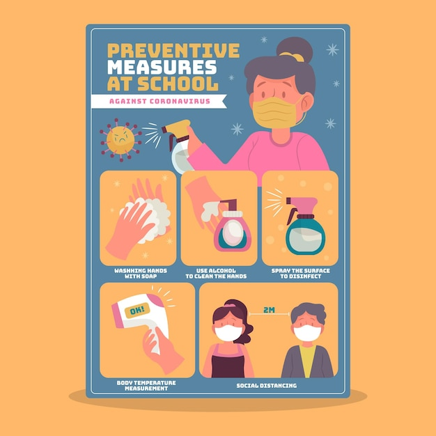Medidas preventivas no pôster escolar Vetor grátis