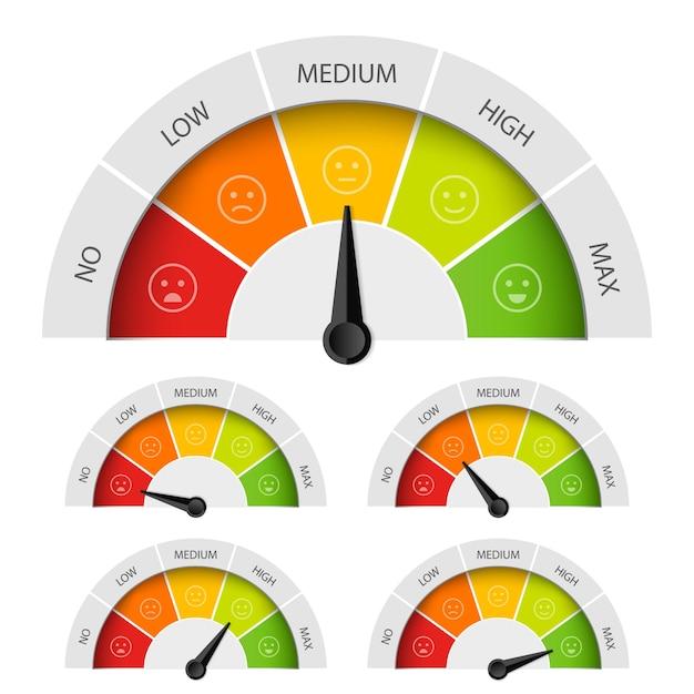Medidor de satisfação Vetor Premium