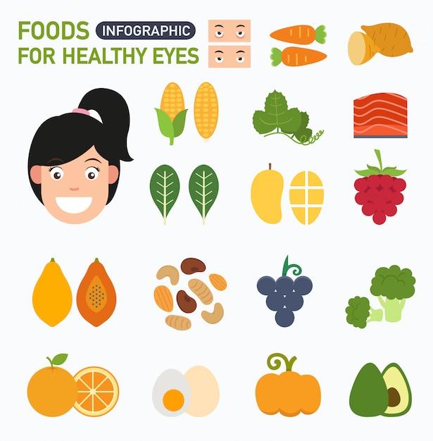 Melhores alimentos para olhos saudáveis infográfico Vetor Premium