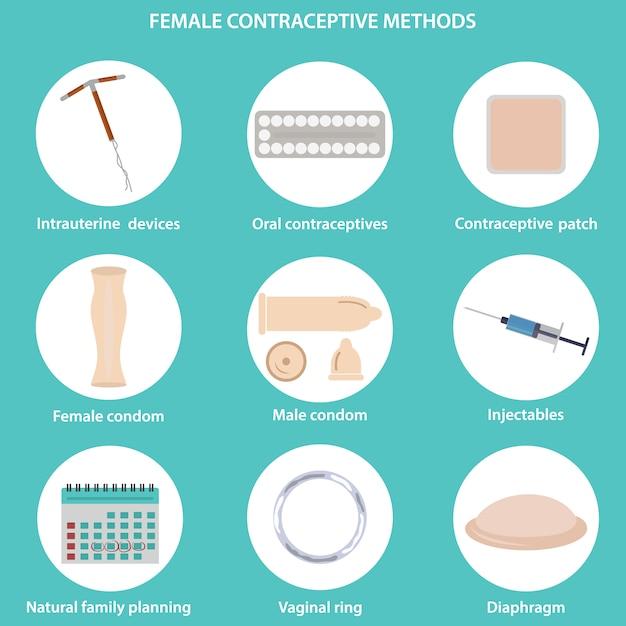 Métodos contraceptivos femininos Vetor grátis