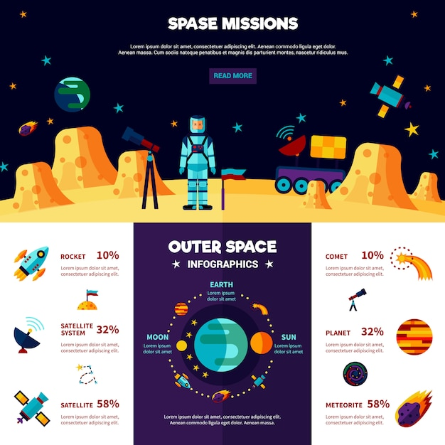Missões do espaço exterior composição das banners planas Vetor grátis