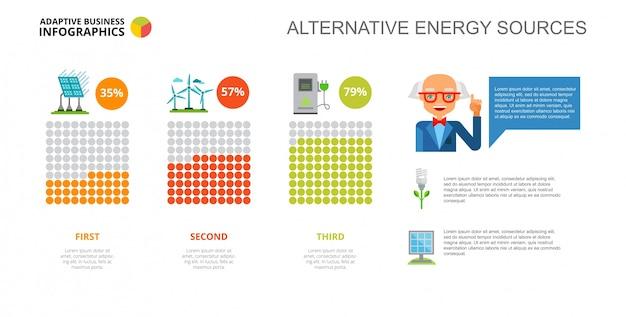 11 bizarre sources for alternative energy