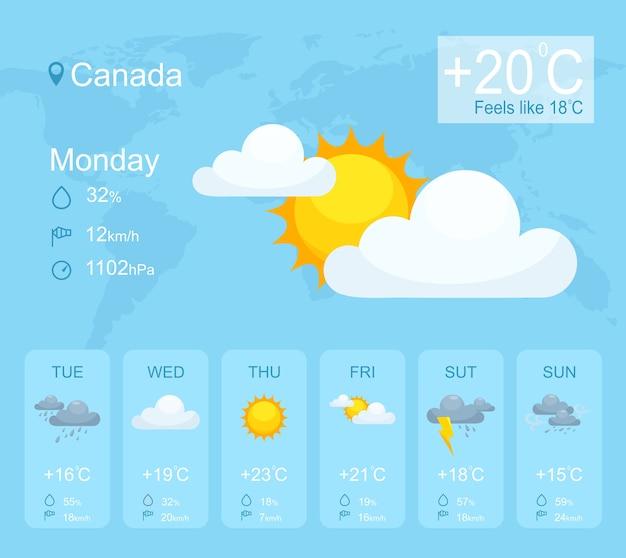 Modelo de aplicativo de smartphone de previsão do tempo. interface azul da página do aplicativo móvel. exibição do telefone em dia ensolarado, chuvoso, nublado com trovoada. informações de previsão da semana. Vetor Premium