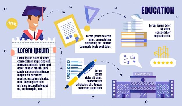 Modelo de cartaz - educação universitária Vetor Premium