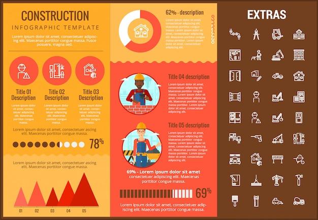 Modelo de construção infográfico e conjunto de ícones Vetor Premium