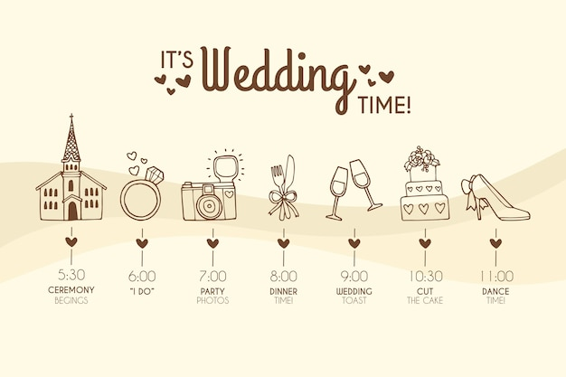 Modelo de cronograma de casamento desenhado de mão Vetor grátis