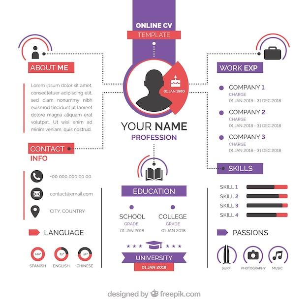 Modelo de currículo online atraente Vetor grátis