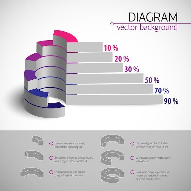 Modelo de diagrama de negócios multicolorido com descrições e proporção de porcentagem Vetor grátis