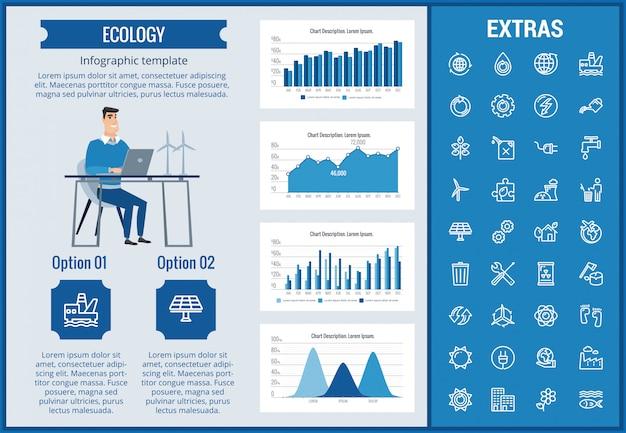 Modelo de ecologia infográfico, elementos e ícones Vetor Premium