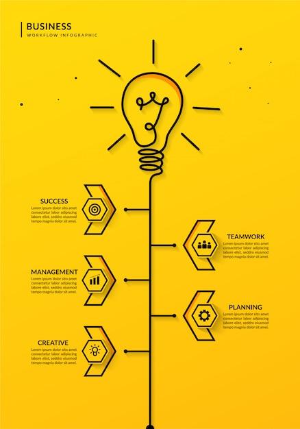 Modelo de fluxo de trabalho de ideia de luz Vetor Premium