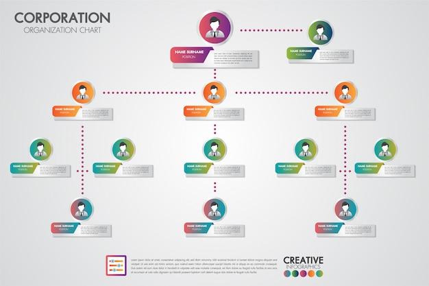 Modelo de gráfico de organização corporativa com ícones de pessoas de negócios Vetor Premium