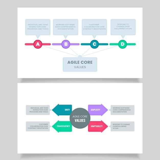 Modelo de infográfico ágil Vetor grátis