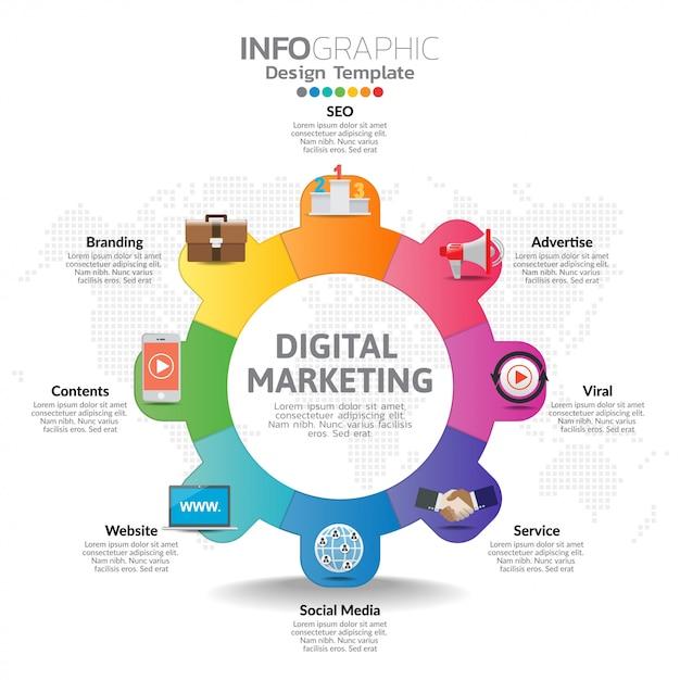 Modelo de infográfico com ícones de marketing digital Vetor Premium