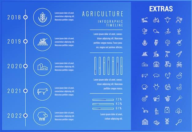 Modelo de infográfico de agricultura, elementos, ícones. Vetor Premium