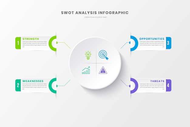Modelo de infográfico de análise swot ou planejamento estratégico Vetor Premium