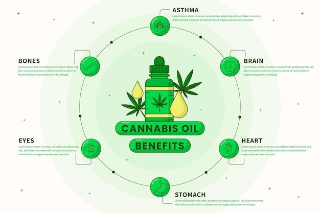 Modelo de infográfico de benefícios de óleo de cannabis Vetor grátis