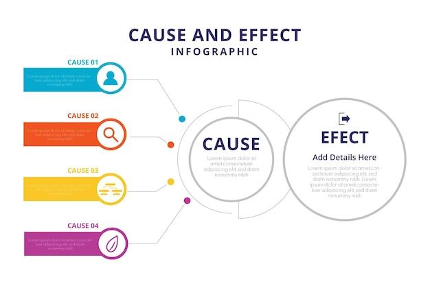 Modelo de infográfico de causa e efeito Vetor grátis