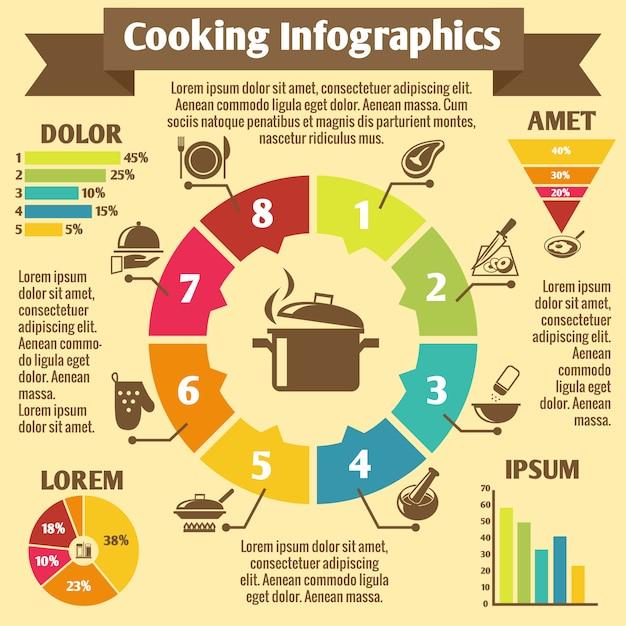 Modelo de infográfico de cozinha Vetor grátis