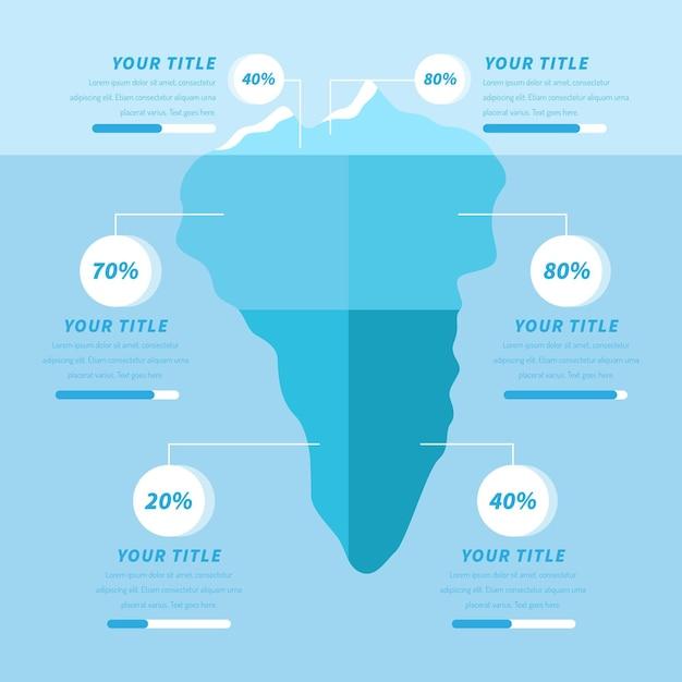 Modelo de infográfico de estilo iceberg Vetor grátis
